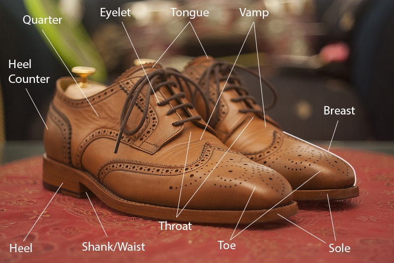 parts of leather shoes